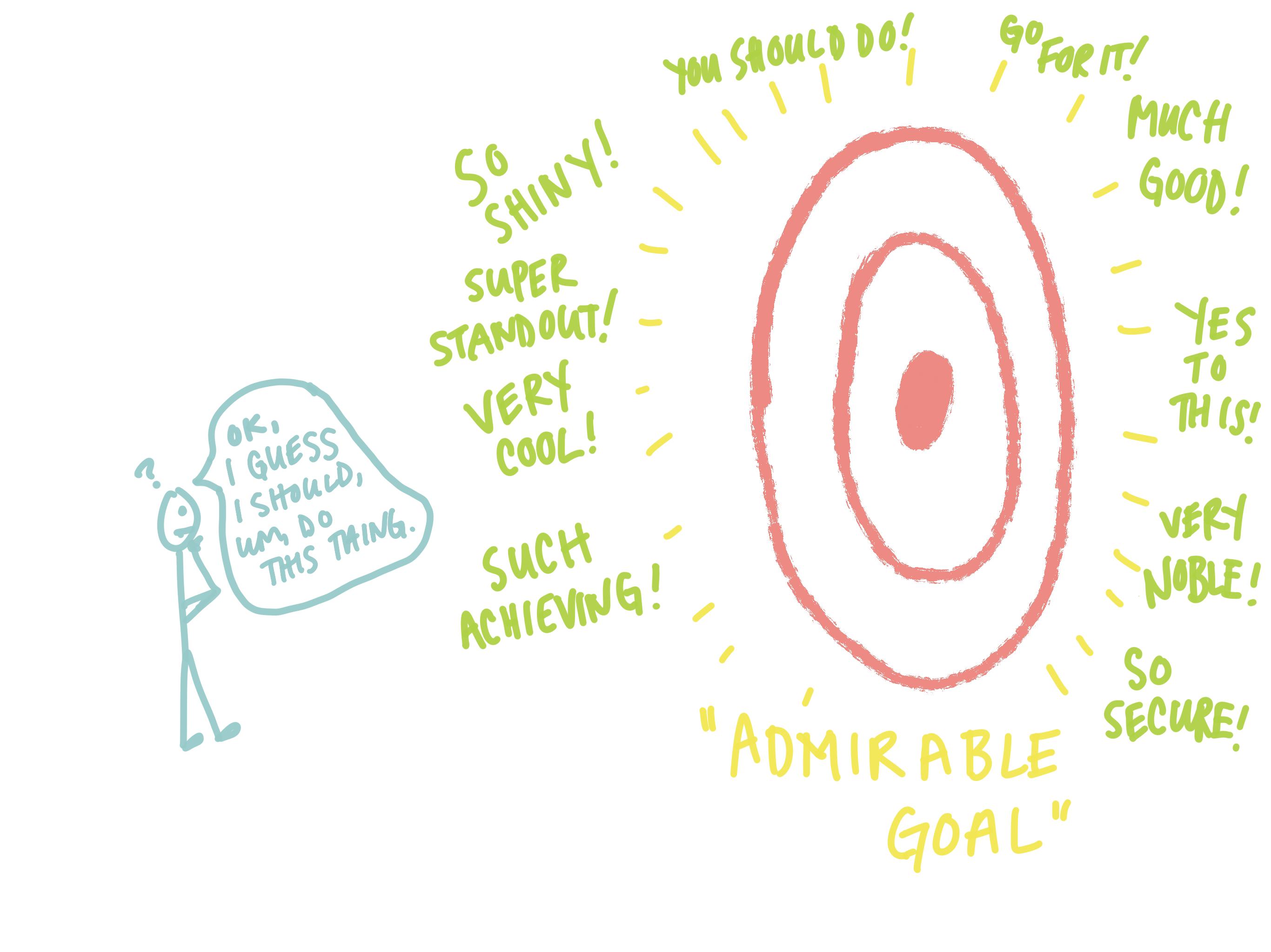 Admirable goal