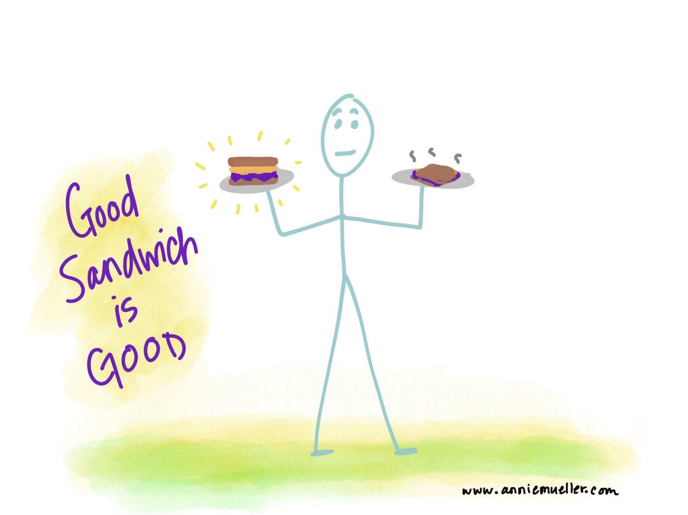 Better sandwich