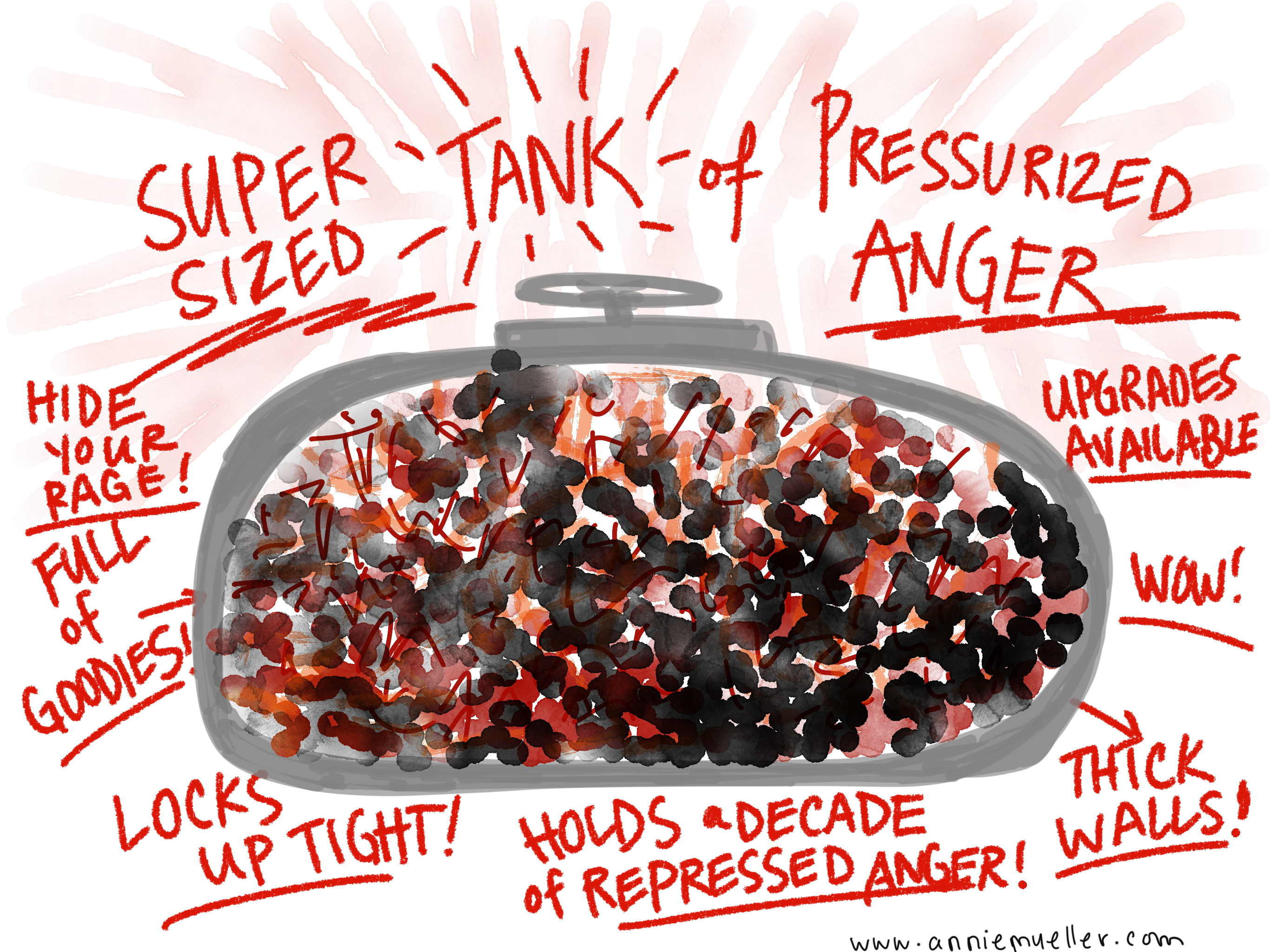 Pressurized Anger