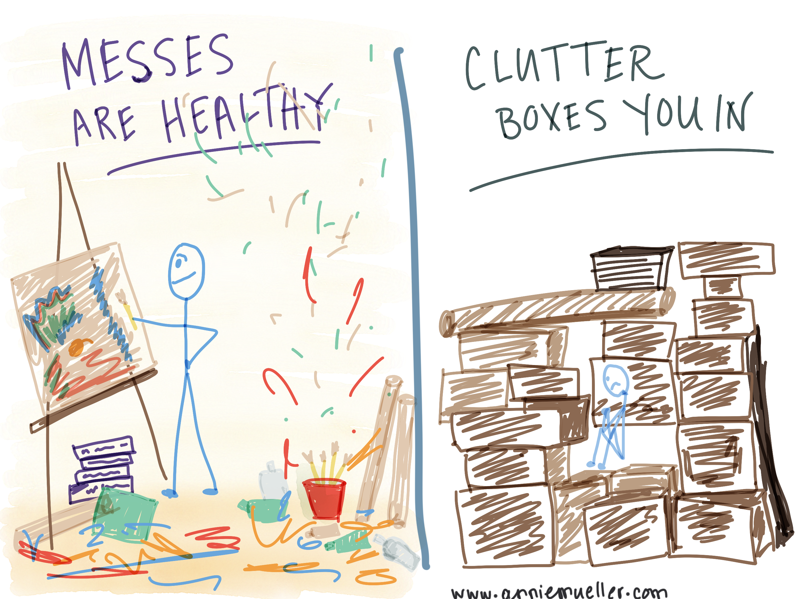 Clutter is not mess