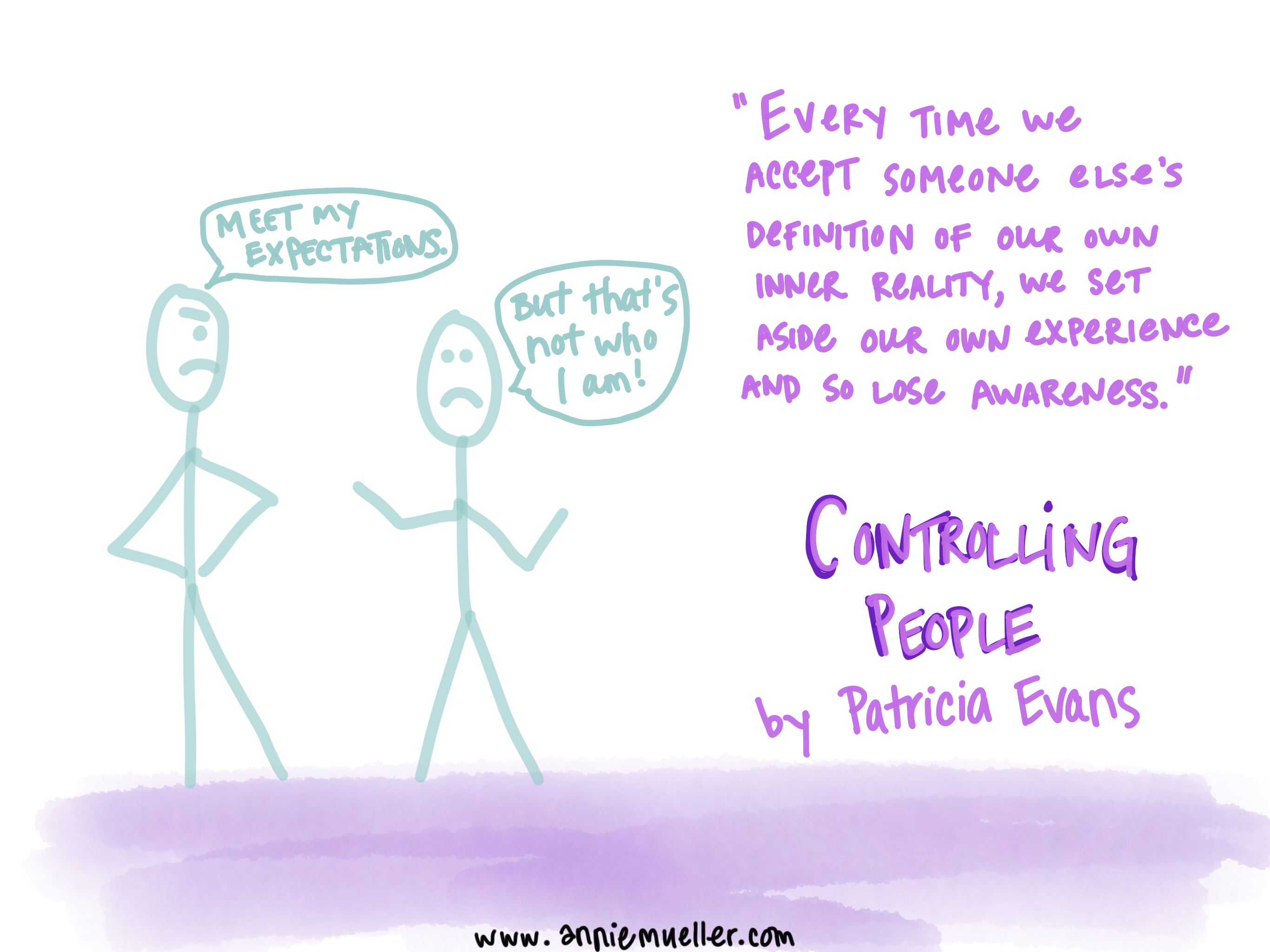 Controlling People By Patricia Evans Annie Mueller
