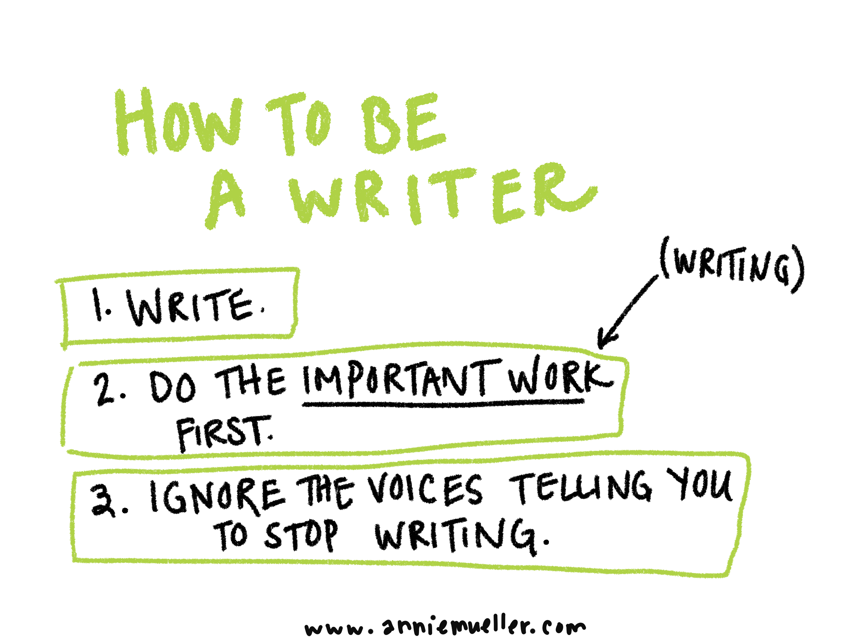 Be a writer!